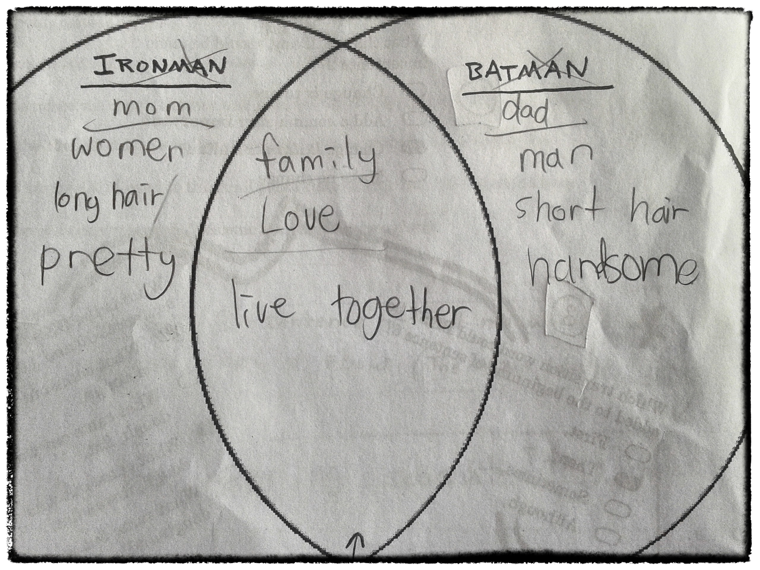 Batman Venn Diagram Woman Best Electrical Circuit Wiring